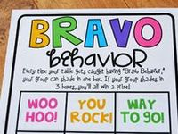 Classroom Behavior and Management