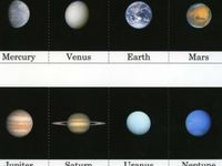 Outer space, planets, stars, meteors etc.