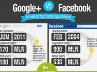 Publicidad Online y Marketing Digital