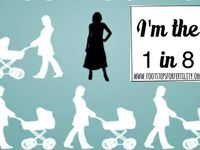 PCOS & Infertility (IVF)