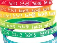 These ideas help build students recall of facts in adding subtracting, multiplying, and dividing or help them understand the action of the operation such as multiplication is repeated addition/multiples.  These also help build number sense.