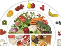14- HEALTH +  food // Santé dans l'assiette