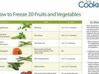 Tips/Info-Food & Kitchen