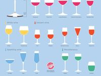 Collection of wine related infographics. Please note: All copyrights referenced herein are the properties of their respective owners.