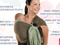 Birth, Breastfeeding & Baby wearing