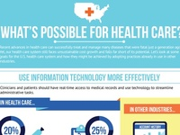 Over 1,000 healthcare infographics.