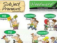 Español A1 y A2