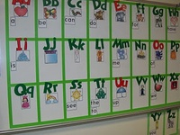 Ideas for word walls, sight word practice, emergent readers, and word work in PreK and Kindergarten!