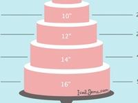 Inspiring and beautiful cakes