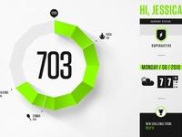 Datavisualization & informations graphics
