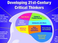 creative thinking vs critical thinking which is more important