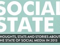 Social Media, Social Business, Social Web, Social TV, Social Books, Social Awkwardness, Social Myths, Social Dogs, Social Cats.