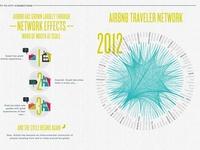 Beautiful #Infographics and #Dataviz