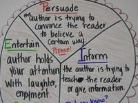 Teacher Things-Reading