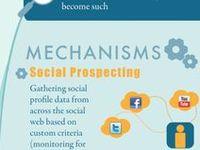 Infografias sobre los Medios de Comunicacion Social