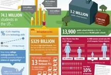 Infographics / by Yakadanda