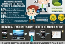 Infographics we like / We love field service software and techie-stuff made easy to understand / by Oneserve