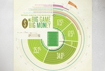Infographics / by Tim Sullentrup