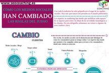 Infografías sobre Redes Sociales, en Español / ¡Compártelo! / by Pepe Farfan