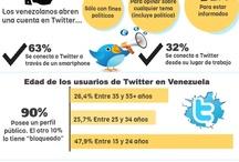 Social Media, Redes Sociales / by Manuel Martinez