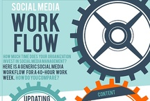 Social Media / Network ^ Info / All the things you need to know about #SocialMedia in #infographics: #Twitter #Facebook #Pinterest #SnipIt #Instagram #Foursquare #Jelly #Vine / by Tanmay Tegginmath