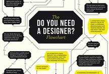 Infographics. / by Marketing For Breakfast