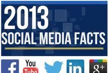 Stats & Analytics / Internet stats; social media stats; digital marketing stats; social media demographics #internetstats #socialmediastats #demographics / by Mamba Media