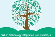 Technology Saavy / by USATestprep