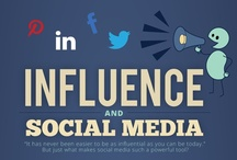 Social Media Infographics / by Dex Media