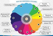 #infographics / Infographics for a wide variety of interesting topics. / by Kenda Smith