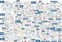 Social Media and Digital Marketing  #socialmedia #digital #online #marketing #customer / by Romil Shah