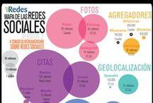 Infografias / by Informática Paiporta-Joomla Development