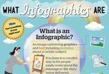 About Infographics / Todo a cerca de las infografías: creación, recomendaciones, etc. / by Bartolomé Borrego Zabala