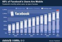 Facebook / Todo acerca de la red social Facebook / by Bartolomé Borrego Zabala