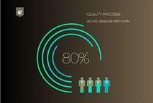 Design | Infographic / by Brandon Troutman