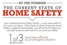 Home Safety and Mitigation / by I.I.I. website