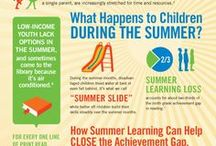 Stop the Summer Slide! / We'll be sharing resources on summer learning loss and ways to combat it all summer long!  / by SB&F Online (Science Books & Films)