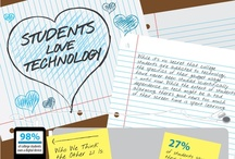 E-textbooks vs. Traditional Paper Textbooks / Why e-textbooks are better than traditional paper textbooks. / by Ginger Turner
