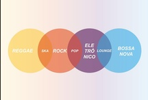 Cool Infographics / by Sonos