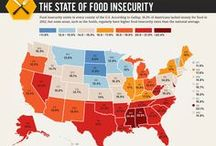 Food Insecurity / by Corey Colburn