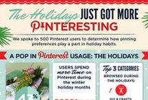Todo sobre Pinterest / All about Pinterest / by Alfredo Vela