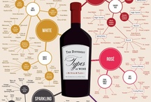 Fun Facts: Wine & Napa / by Meritage Resort