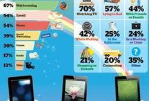 Social Media Campaigns / by The Marketing Distillery