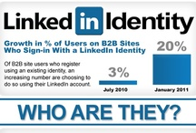 LinkedIn / LinkedIn is a social networking website for people in professional occupations. Founded in December 2002 and launched on May 5, 2003, it is mainly used for professional networking. As of June 2012, LinkedIn reports more than 175 million registered users in more than 200 countries and territories. / by Linda Ralston