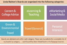 About Boards - About Me / If you are looking for something specific among my Pinterest Boards, then you may want to check out my table of contents. I have listed all my boards on with a description of the boards. So if you need something quick, check here first! http://www.utourdoc.com/index-to-lindas-pinterest-boards.html / by Linda Ralston