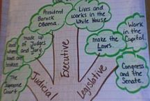 Social Studies / by Kathy Cowell
