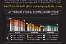Good to Know: Infographics from the NIH and Beyond / by National Institutes of Health