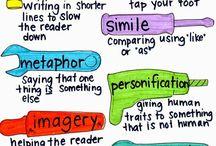 Literacy ideas / by Ann Ottmar