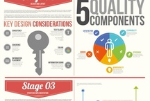 Infographics / Web and Digital Marketing Infograpics curated by http://avalsolutions.co.uk / by Chris Maines