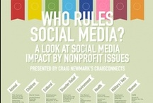 How non-profits use social media  / by Penney Fox | Inner Social Media-ness